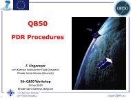 PDR Procedures - QB50