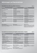 Abformungen und Reproduktionen - RECKLI GmbH: Home - Seite 4