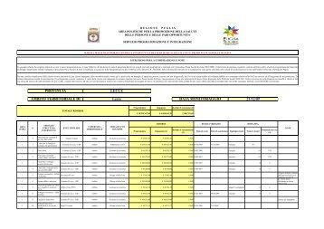 Lecce Schede finanziarie (.pdf 1 Mb) - Centro Servizi Volontariato ...