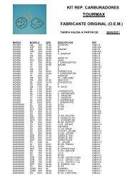 kit rep. carburadores tourmax fabricante original - Moto Recambio