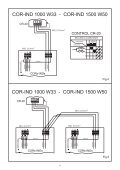 Istruzioni COR IND W - Soler & Palau - Page 4