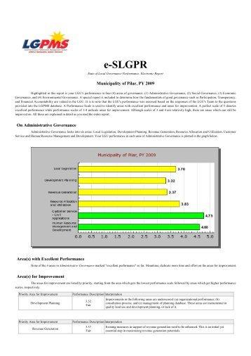 LGPMS_Sorsogon_Pilar_SLGPR.pdf - DILG Regional Office No. 5