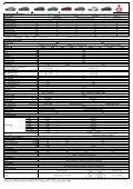 Übersicht - Mitsubishi - Page 3