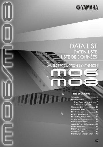 MO6/MO8 Data List - Motifator.com
