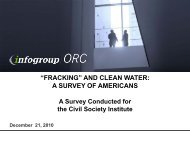 """fracking"" and clean water: a survey of americans - Civil Society ..."