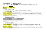 LE COMMISSIONI ESAME DI STATO 2009/10 ... - R.M. Cossar