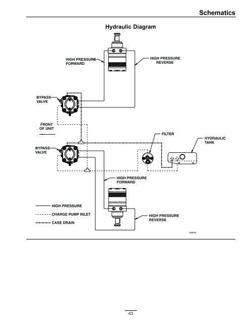 Schematics Electrical Dia