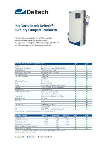 Ihre Vorteile mit Deltech® Euro-dry Compact Trocknern
