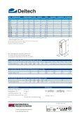 Ihre Vorteile mit Deltech® Euro-dry Compact Trocknern - Page 2