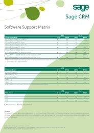 Software Support Matrix - Business-Ware