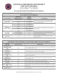 plan review/permit fee schedule - Louisville Fire Department