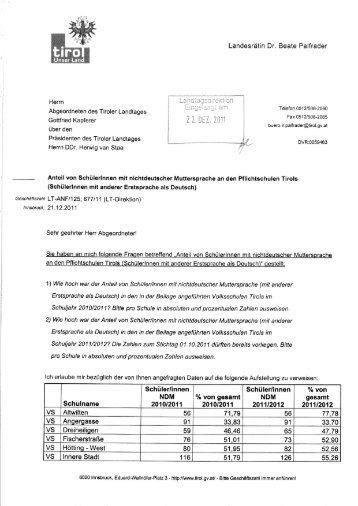 Anteil von SchülerInnen mit nichtdeutscher ... - Liste Fritz