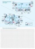 BIOPURE - Elga Process Water - Page 5