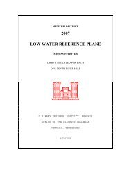 Mississippi River Low Water Profile - Memphis District - U.S. Army