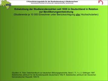 Kein Folientitel - Studieren in Niedersachsen