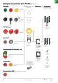 Befehls und Meldegeraete D580D.pdf - Seite 3