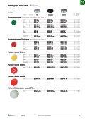 Befehls und Meldegeraete D580D.pdf - Seite 4