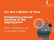Competency-Based Medical Education: A Primer for the Medical ...