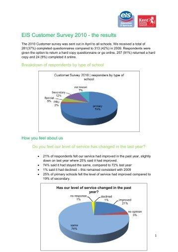 EIS Customer Survey 2010 - the results - EiS Kent