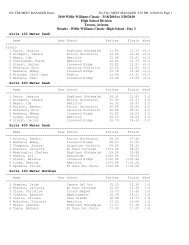 Saturday High School Results - University of Arizona Athletics