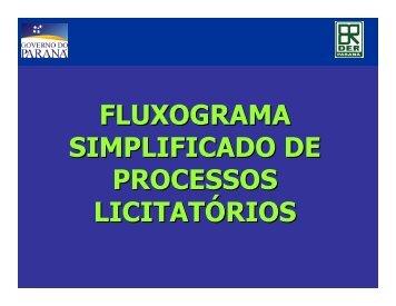 Fluxograma Simplificado de Processos Licitatórios 1_Ademir ... - DER