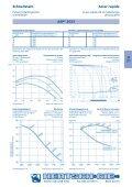 D 20 Schnellstahl Acier rapide ASP® 2023 - Hertsch & Cie AG - Seite 2