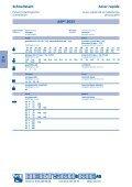 D 20 Schnellstahl Acier rapide ASP® 2023 - Hertsch & Cie AG - Seite 3