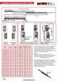Kugelkäfig Teleskopschienen - Seite 6