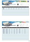 firmy OSG (PDF 1,85MB) - MS Spinex - Page 5