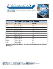 Australia Trade: Import BAF Notices - Mainfreight