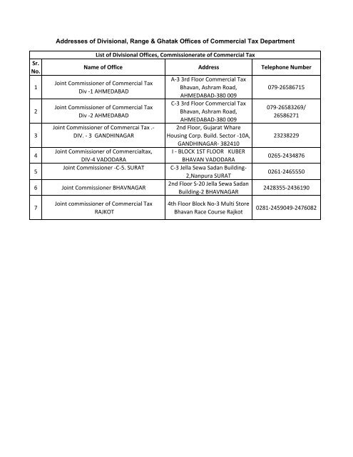 Addresses of Divisional, Range & Ghatak Offices of Commercial Tax