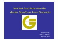 Gender Equality as Smart Economics - AIWF