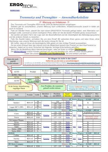 Trennnetze und Trenngitter – Anwendbarkeitsliste