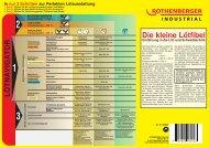 Faltblatt Löten - Rothenberger Industrial