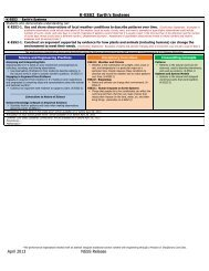 K-ESS2 Earth's Systems April 2013 NGSS Release