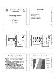 Podstawy zarządzania WYKŁAD II - Wydział Zarządzania