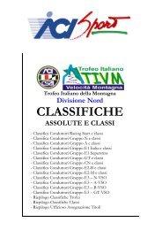CLASSIFICHE - ACI Sport Italia