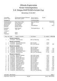5.WC Ergebnisliste - WSV Nenzing