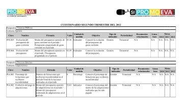 Cuestionario 2do Trimestre 2012