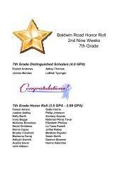 Baldwin Road Honor Roll 2nd Nine Weeks 7th Grade