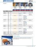 Download - Norton - Page 5