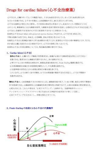 Drugs for cardiac failure(心不全治療薬) - WAKWAK