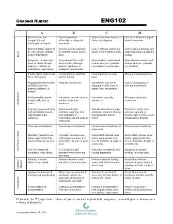 english research essay rubric Plan your 60 minutes lesson in english / language arts loading rubric for research essay rubric for research essay 7th grade rubric for research paper.