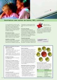 Ventilation des salles de bains, WC, cuisines - HELIOS Ventilateurs ...