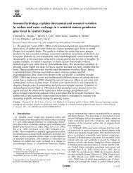 Seasonal hydrology explains interannual and seasonal variation in ...