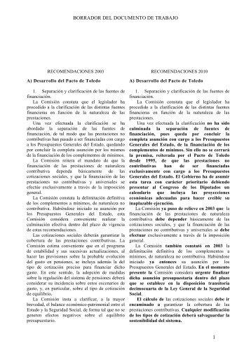 BORRADOR DEL DOCUMENTO DE TRABAJO 1
