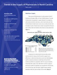 Sheps Center report on the supply of pharmacists in North Carolina
