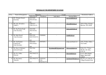 Telephone Directory of Department of AYUSH.