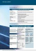 30 Anos de InoVAÇÕes em - GLEICH Aluminium - Page 4