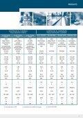 30 Anos de InoVAÇÕes em - GLEICH Aluminium - Page 7
